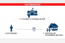 В Украине узаконили наставничество для детей-сирот: Как это работает